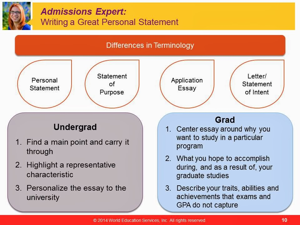what is personal statement for graduate school