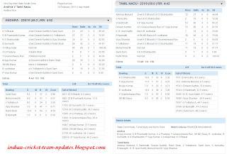 Andhra-V-Tamil-Nadu-Inter-State-One-Day-League-2012-13-Scorecard