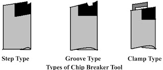 Types of Chip Breaker Tool