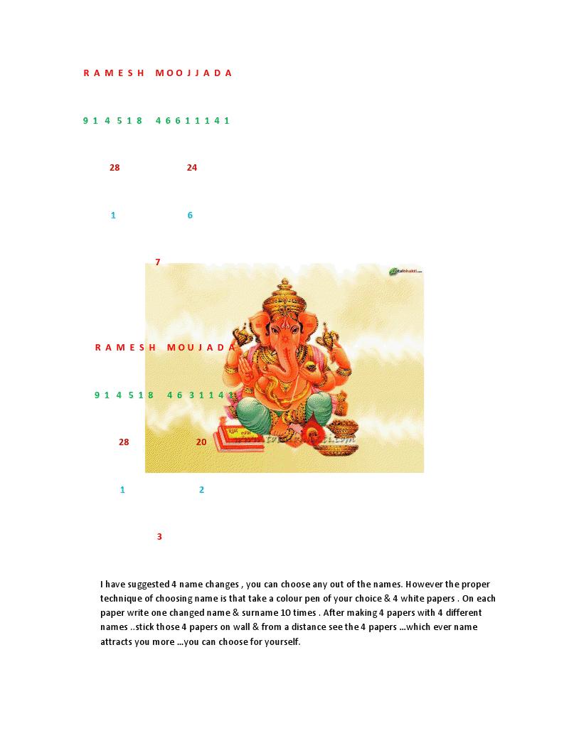 Aryavardhan numerologist reviews image 1