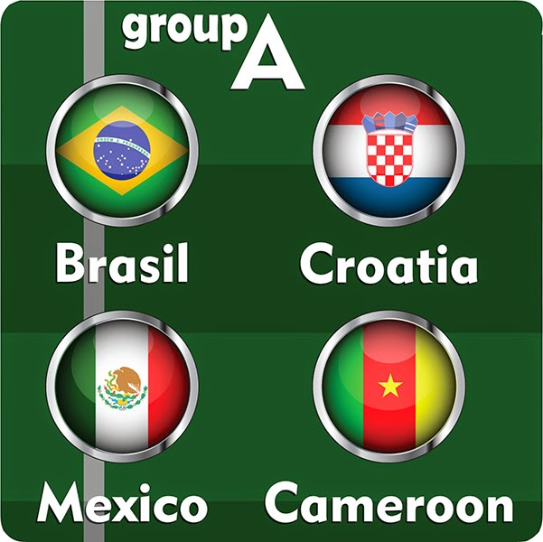 GROUP A- 2014 FIFA
