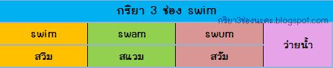 กริยา 3 ช่อง Swim