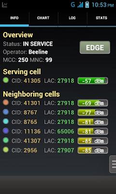 misuratore segnale rete android