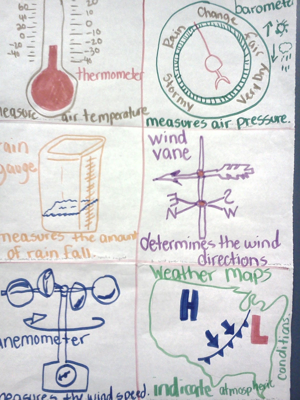 4th grade science weather