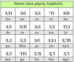 Aksara Jawa Menjadi Font Komputer