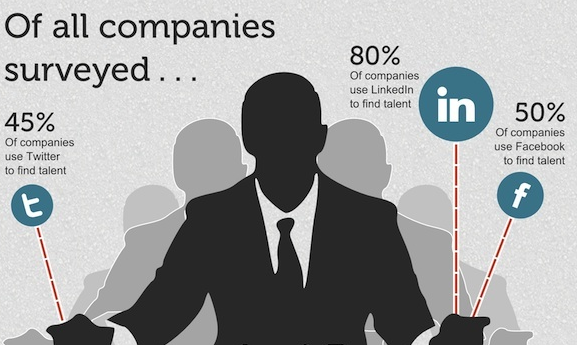 social media recruitment case studies