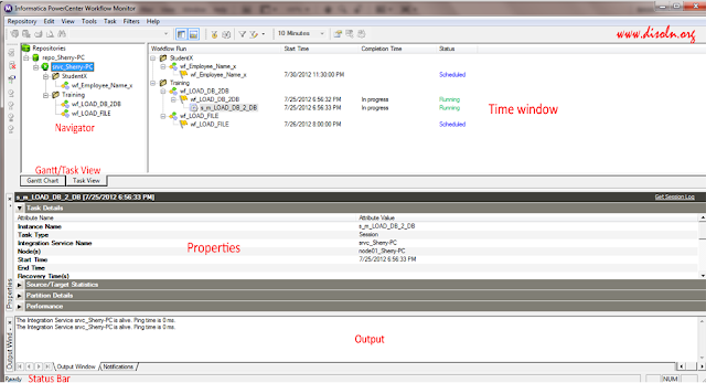 Informatica Powercenter Workflow Monitor User Interface