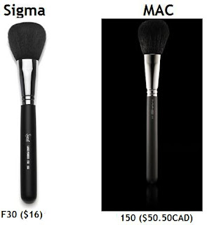 Sigma F30 vs MAC 150