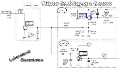 Diagrama de protección LG