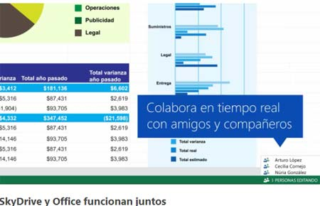 Skydrive y office