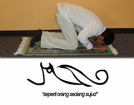 Mengungkap Rahasia Dibalik Nama atau Tulisan Muhammad