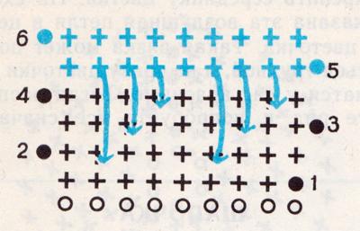 Вязание маечки крючком.