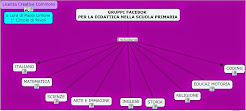 Gruppi Fb per didattica nella scuola primaria