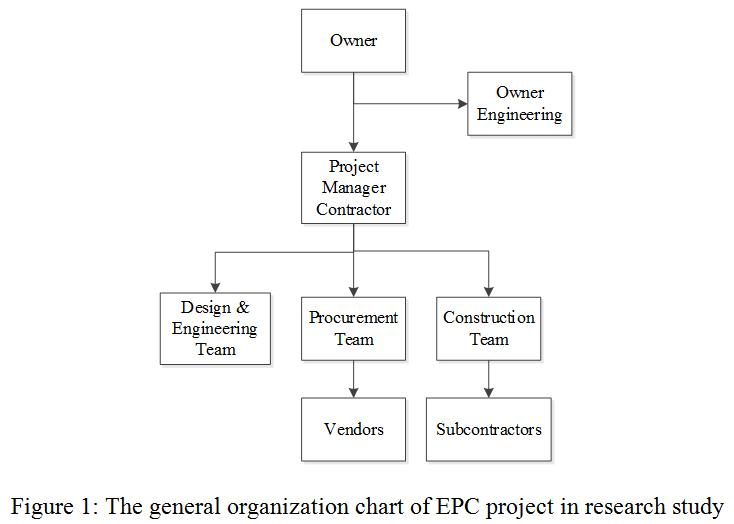 reliance organisation structure pdf Organization structure of reliance industries structure of the continuous improvement matrix organization structure is a hybrid divisional and functional.