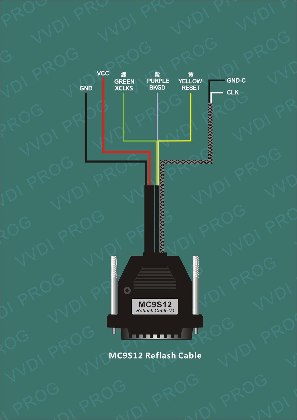 VVDIProg 4.3.1 ECU Wiring Diagram | OBD2 vehicle diagnostics