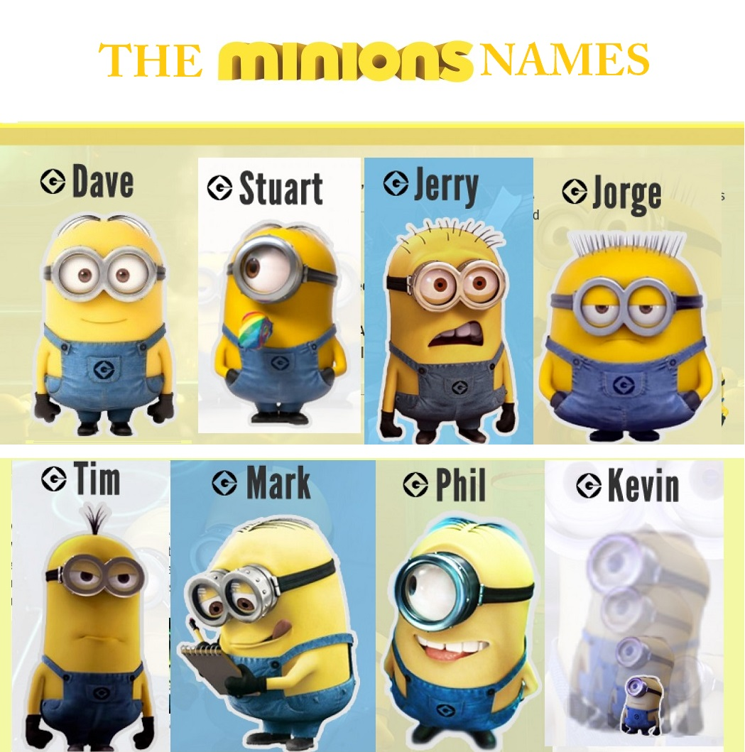 Pictures Of All The Minions Names - impremedia.net