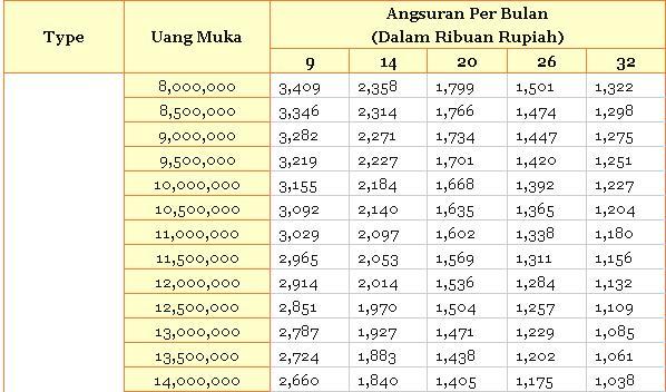 2013: Daftar harga Jual Honda CBR 150R, CBR 150 RR CW, Honda CBR 150R ...