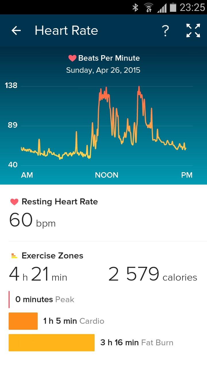how to clear my fitbit tracking data