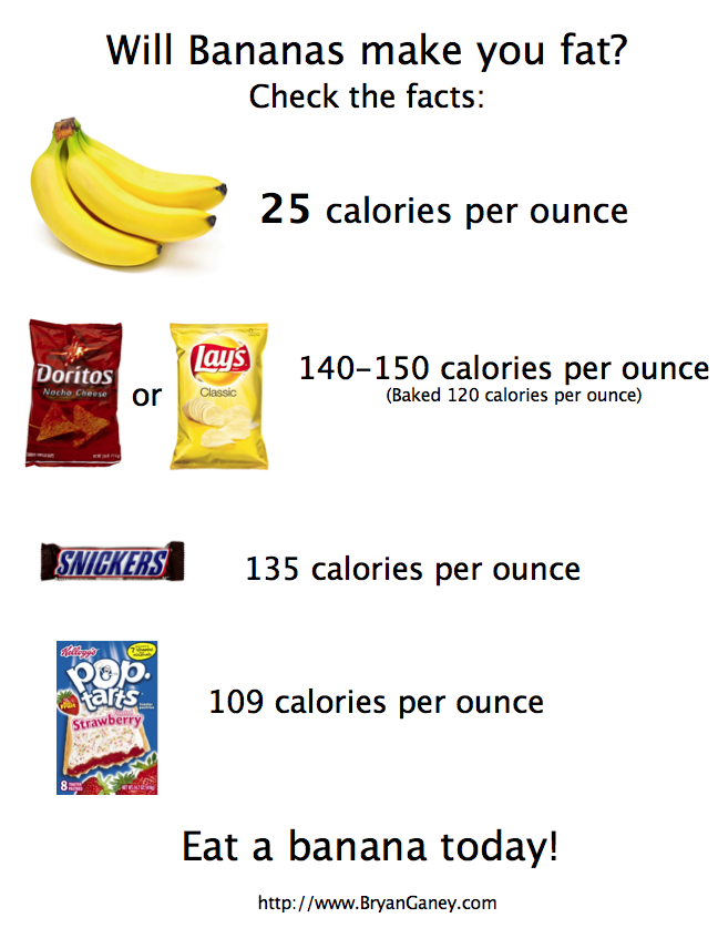No Junk Food Challenge Results