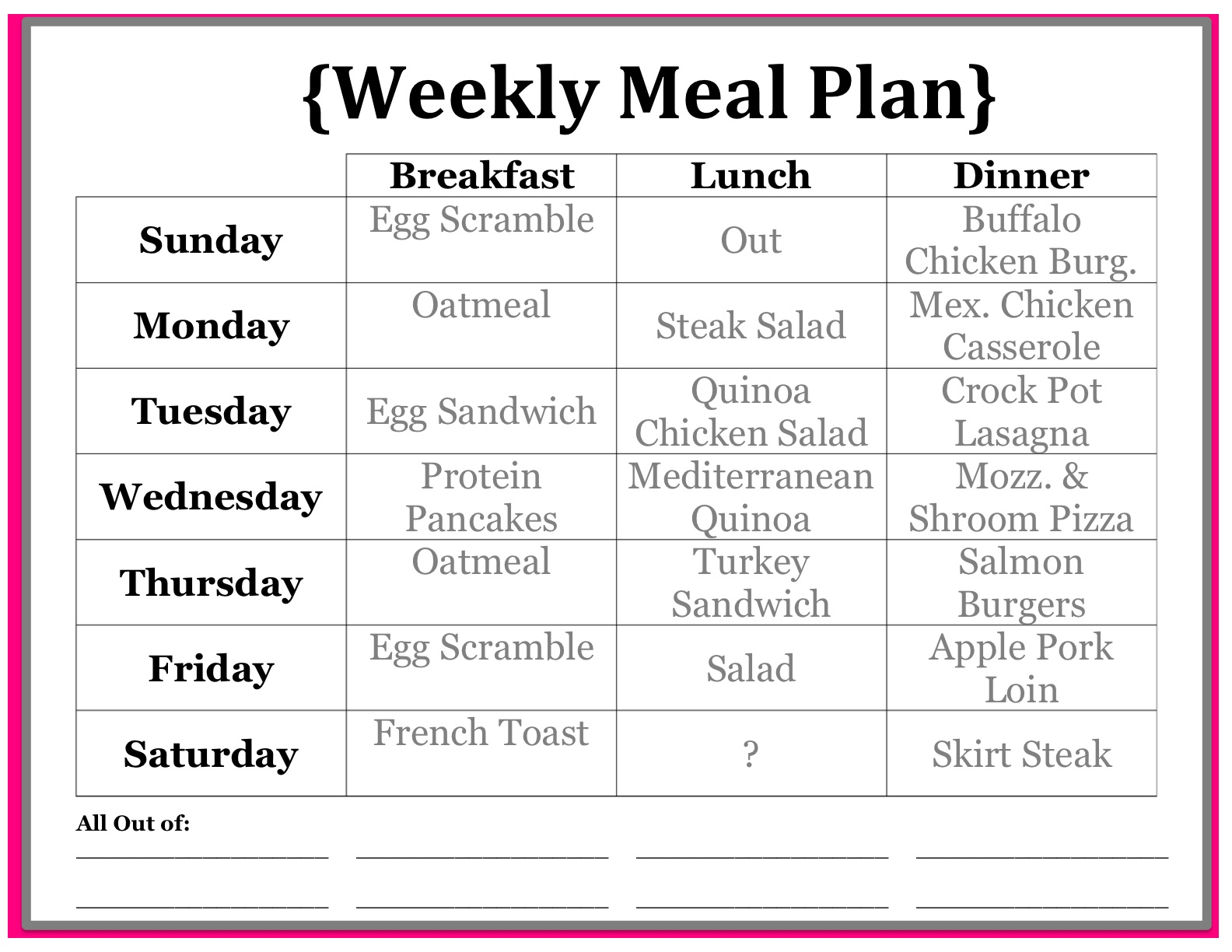 Basic healthy eating plan - Nutrisystem 7 Day Meal Plan