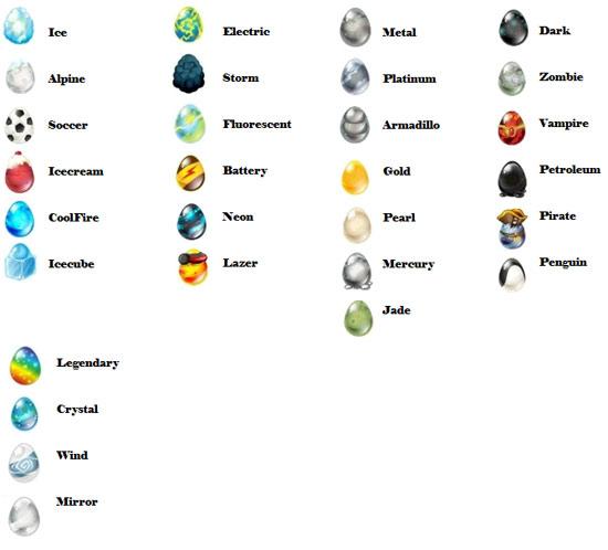 dragoncity 3 Facebook Dragon City Yumurtaları ve isimleri