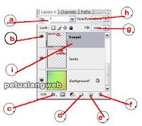 cara menggunakan layer di photoshop