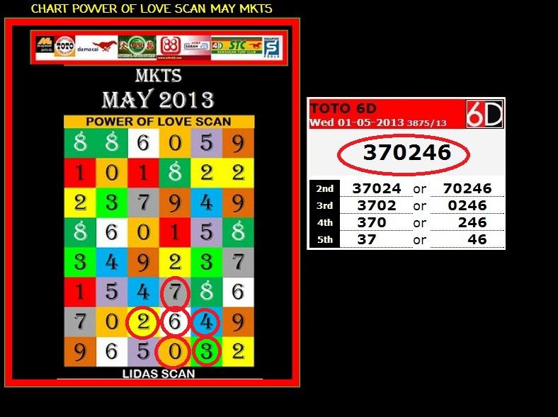6D+chart+1+may.jpg