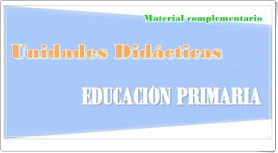 Recursos educativos Primaria