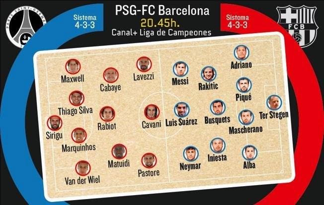Champions League 2015