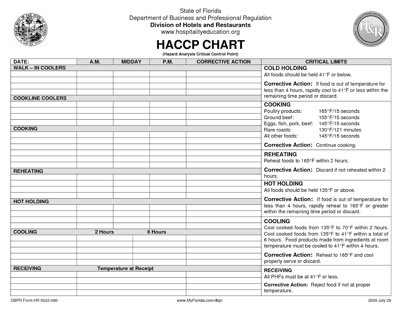 haccp plan template