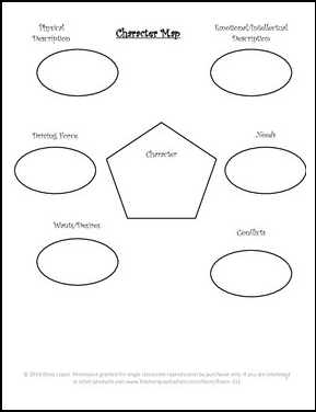 best  th Grade   th Grade  images on Pinterest   Teaching ideas