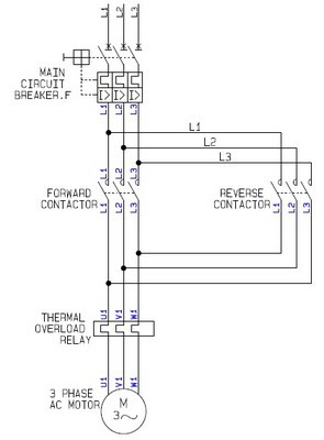 power circuit of a forward reverse motor controller