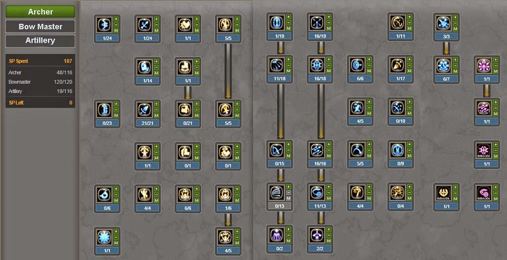 Artillery Skill Build