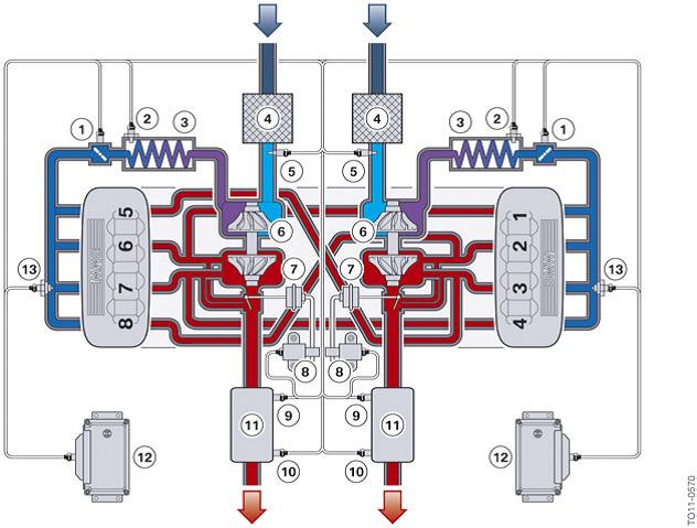 7 3 power stroke engine sensor diagram 7 free engine image for user manual