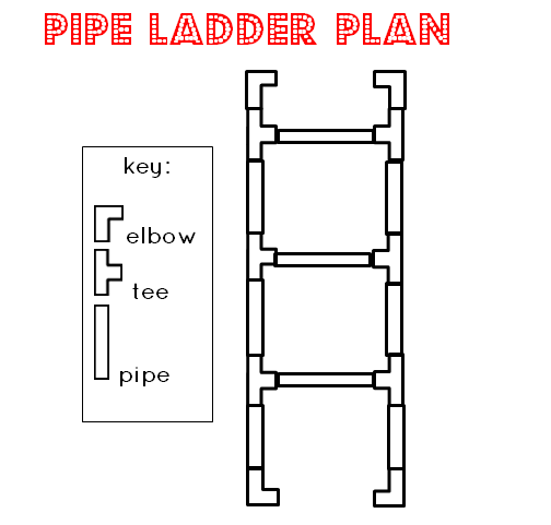 Pvc Ladder Rungs : Everyday organizing pvc pipe ladder