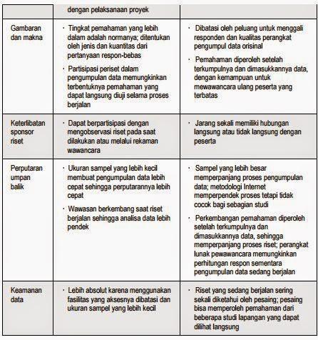 Metodologi Penelitian Kuantitatif Contoh Contoh Proposal