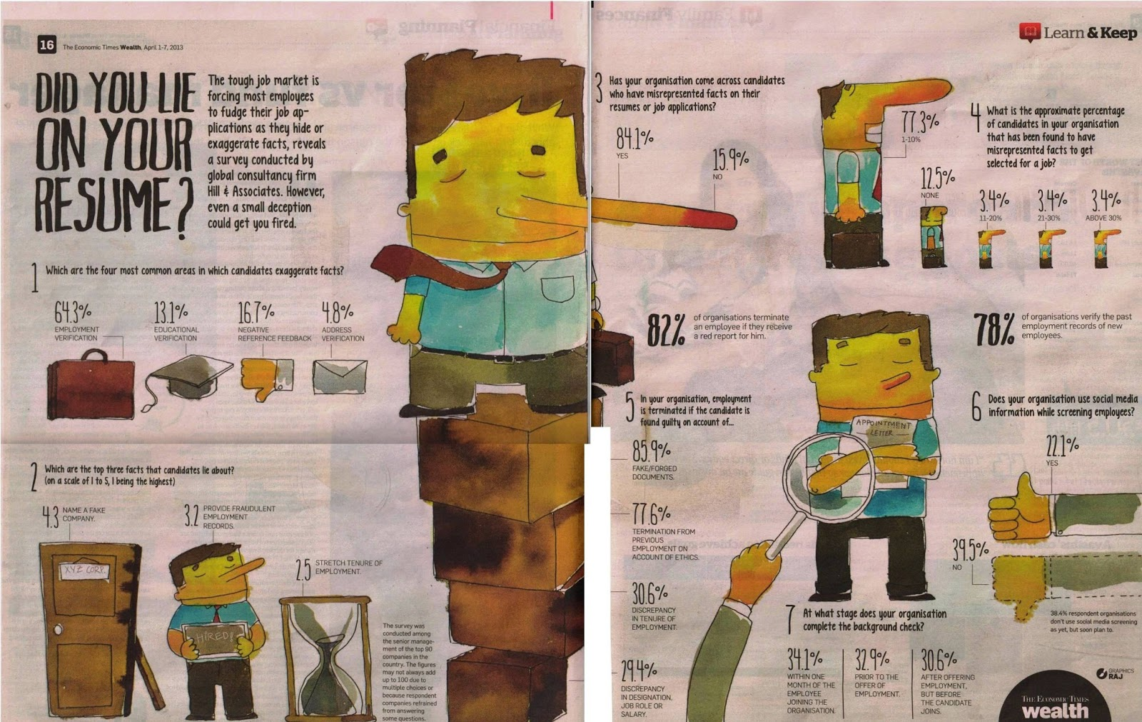 Shalini Chakravorty Economic Times 1 April 2013 Did you lie on your resume