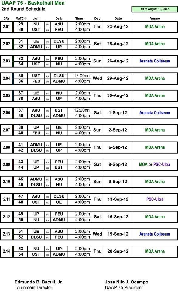 UAAP Season 75 2nd Round Schedule