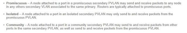 PVLANs in VMware