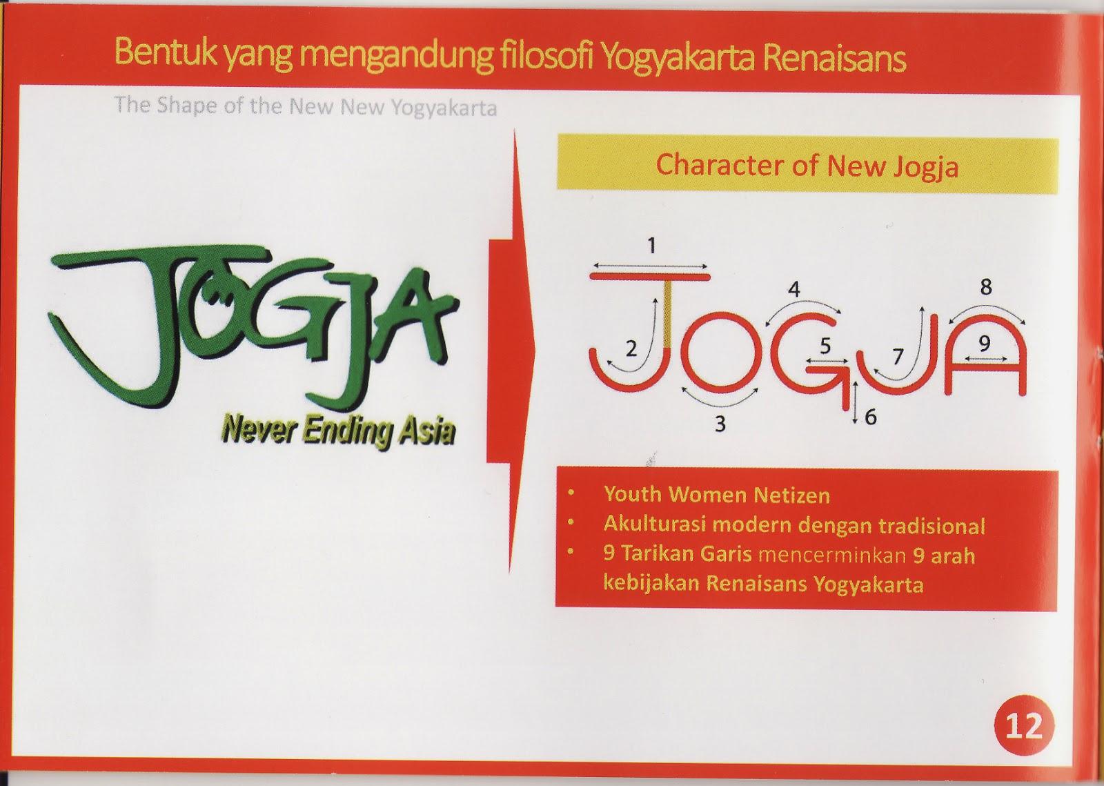 Logo Baru Jogja