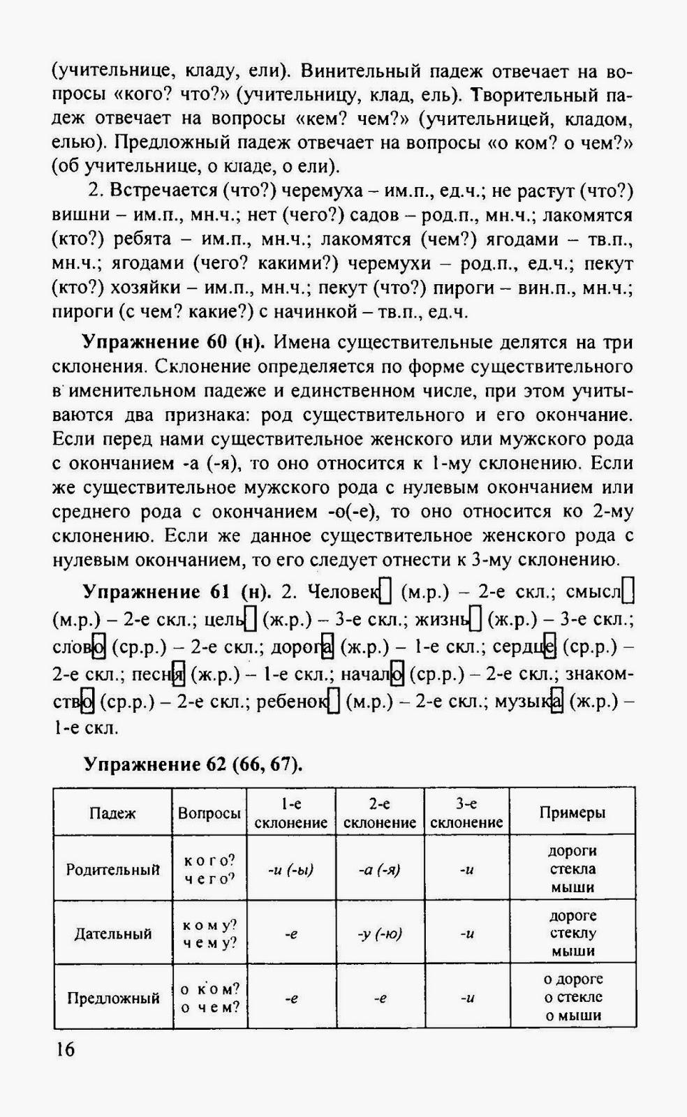 Решебник по русскому языку Купалова Еремеева Лидман-орлова Практика