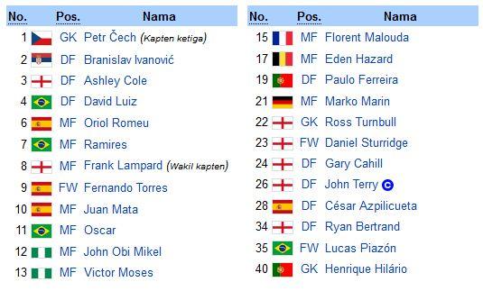Divisi 4 Liga Inggris