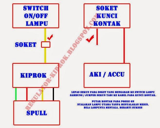 wiring diagram kelistrikan suzuki smash wiring rk motor lampu projector hid lampu led cree on wiring diagram kelistrikan suzuki smash