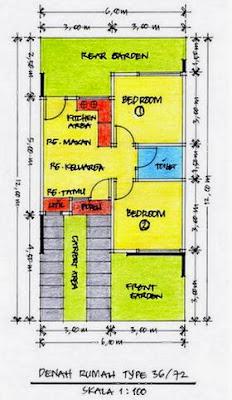 Desain Denah Rumah Ukuran 6 12 Model Idaman Terbaru Bukan