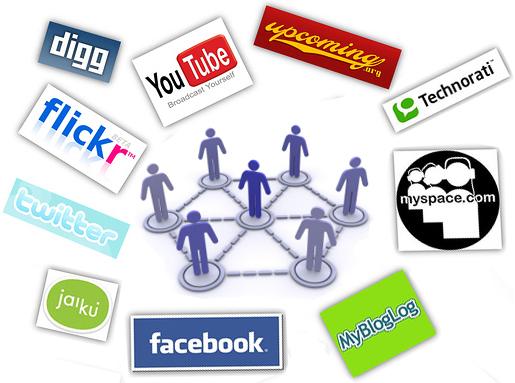 Social Network : Situs Jejaring Sosial