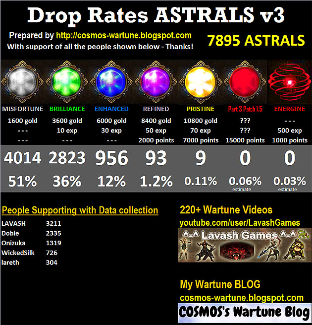 what are the drop rates for astrals thanks to cosmos we now have a