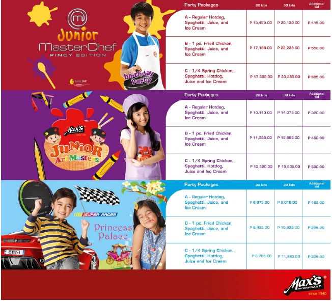 Top Fast Food Party Packages In The Metro For Your Child's