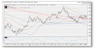 eurusd, euro currency, us dollar, technical analysis