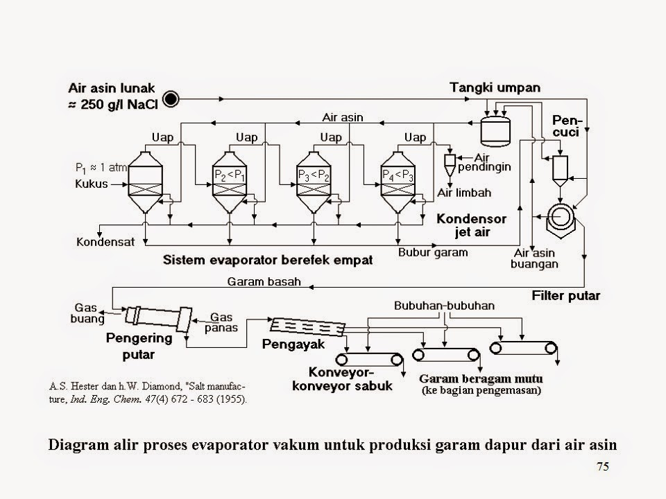 Judul skripsi teknik kimia terbaru 2015 chemical engineering posted 19th march 2015 by chemipul ccuart Image collections