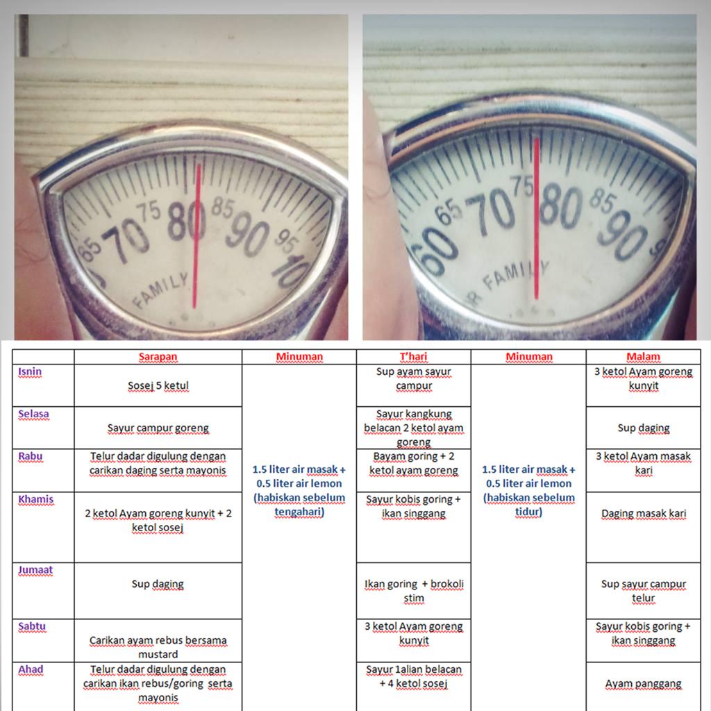 11 Langkah Turun Berat Badan 2,5 Kilogram Hanya Dalam Seminggu